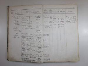 Feuerversicherungsbuch von 1887