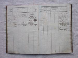 Gebäudekataster 1836 Eigentümernachweis