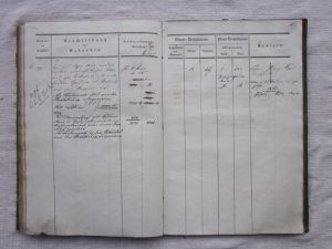 Gebäudekataster 1836 für Haus Nr. 49