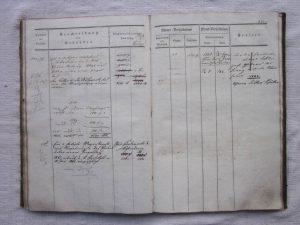 Gebäudekataster 1836 Nr. 33