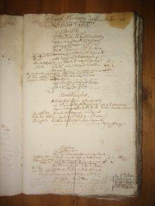 Lagerbuch von 1687 Haus Nr. 10