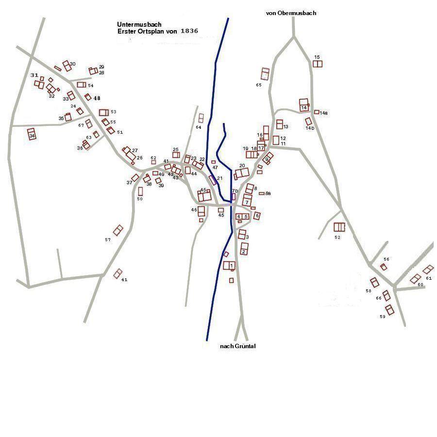 Ortsplan Untermusbach 1836
