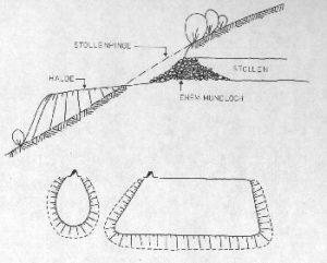 Beispiel für eine Pinge