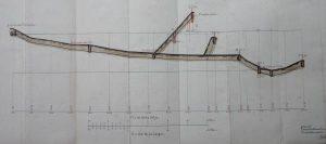 Höhenschnitt der Wasserleitung